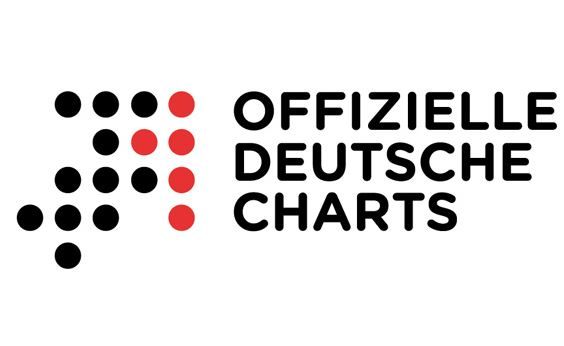 20180705 Schlager Charts
